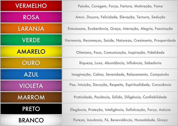 significado-cores