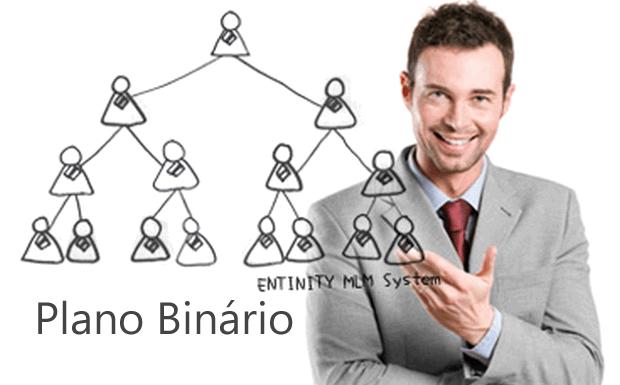 plano_binario_hibrido