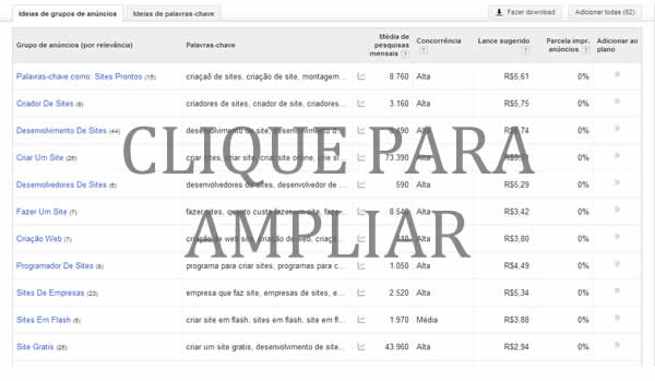 ganhar-dinheiro-internet-criar-blogs-sites