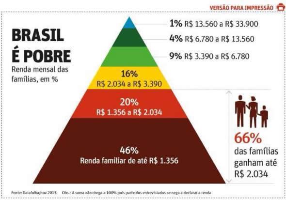 ganhos-brasileiros