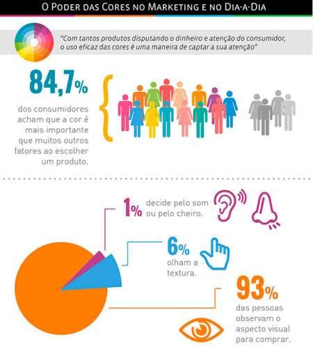 cores-significado-consumidor